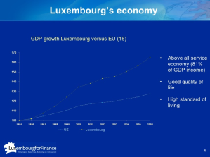 Luxembourg Economy 2017